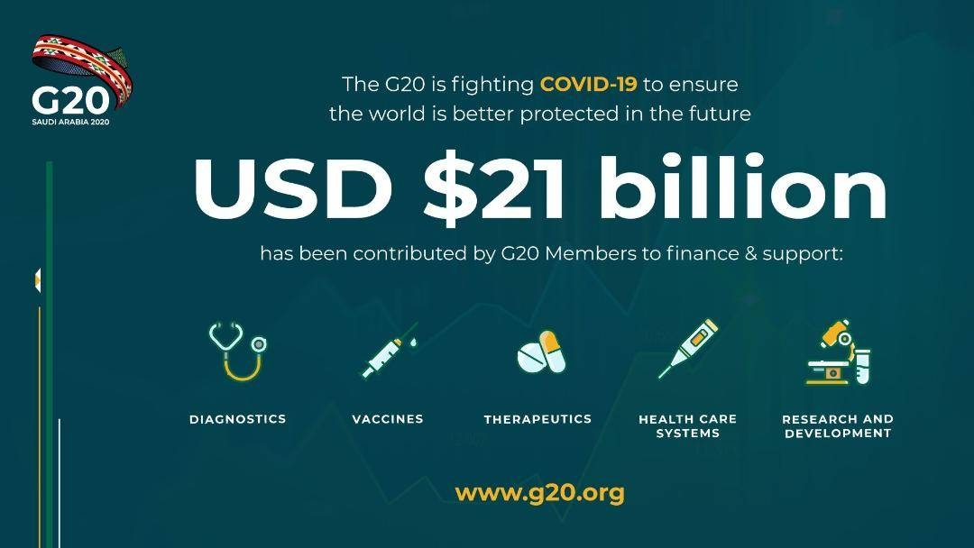 Group Of 20 Contributes Over $21bn To Fight Coronavirus